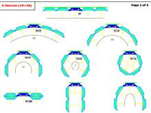 multidirectional phototherapy configurations thumbnail