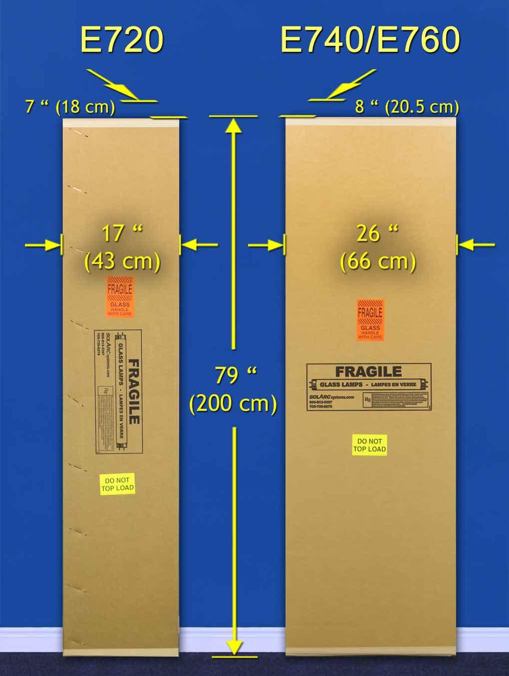 Box Dimensions of E720 E740 60 7 SolRx E-Series