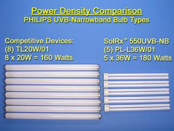 uvb narrowband 3404 Solrx 500-Series